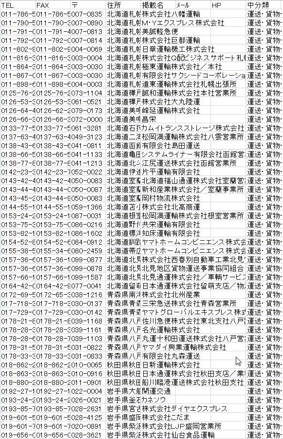 運送会社の電話fax番号会社名住所リスト