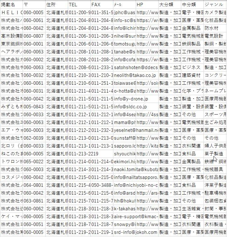製造業卸売業のメールアドレスリストの画像