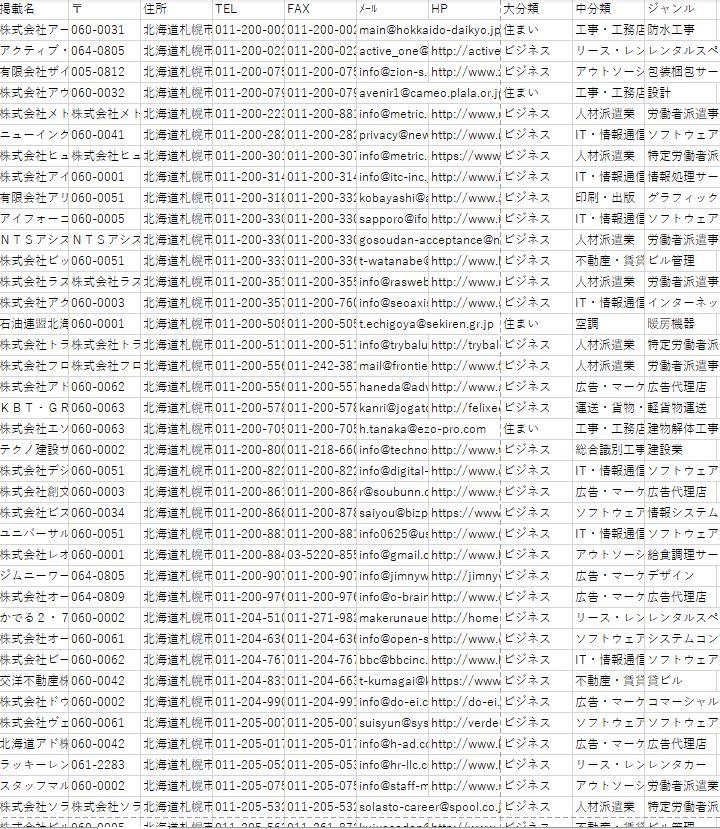 法人企業メールアドレスリストエクセル画像