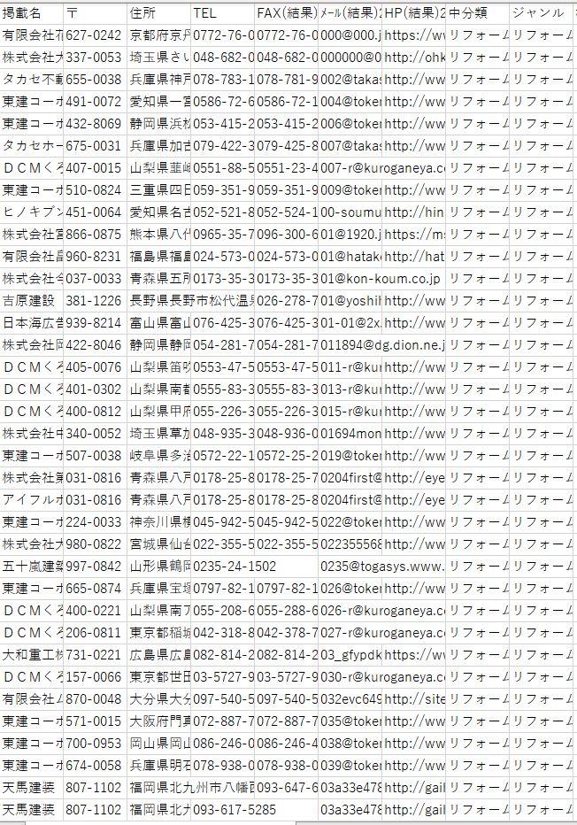 リフォーム会社のメールアドレスリスト画像