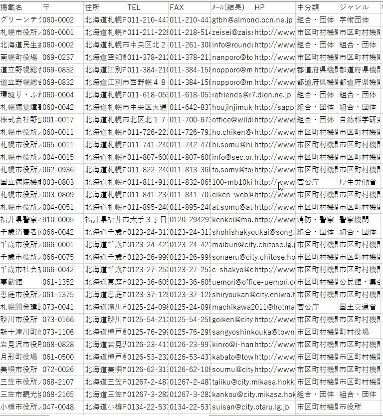 公共機関組合団体メールアドレスリスト画像