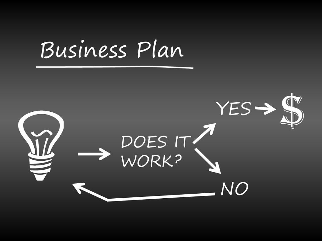 ビジネスプランの戦術立案